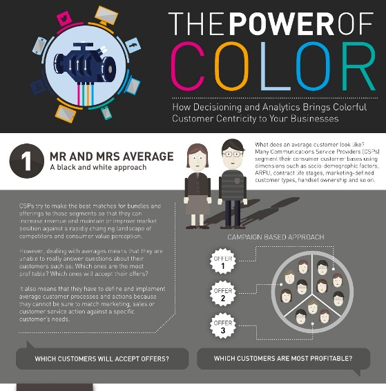 the power of color and customer centricity 1