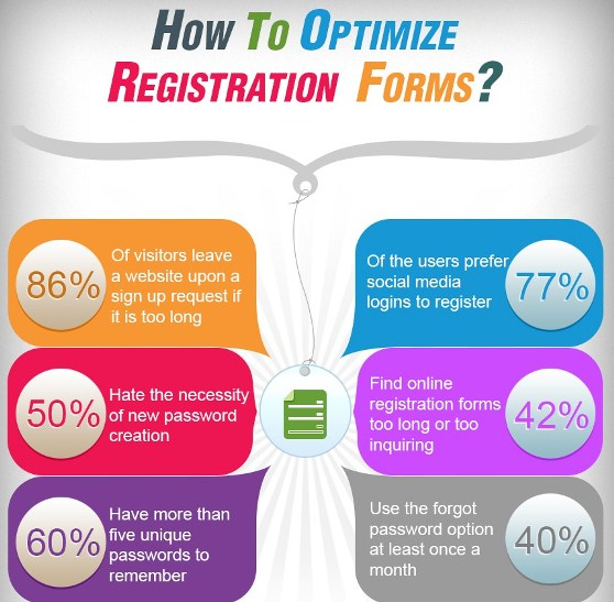 ways to optimize the registration forms 1