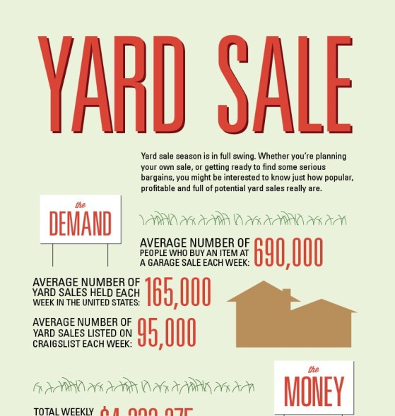 yard sale stats and facts infographic 1