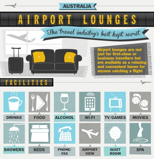 Airport lounges – The travel industry's Best Kept Secret
