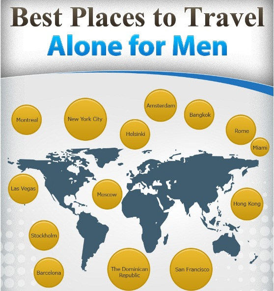 Best Places For Men To Travel Alone 1