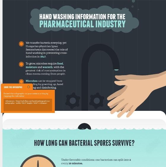 hand washing advice infographic 1