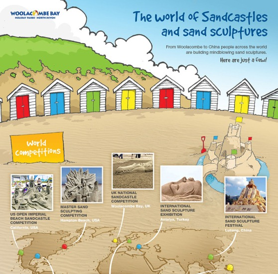 Sandcastles competitions around the World (Infographic)