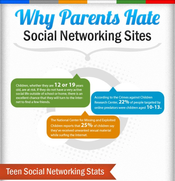 why social networking sites are hated by parents 1