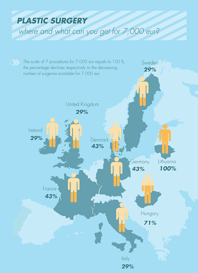 Infographic-plastic-surgery-cost-differences-europe