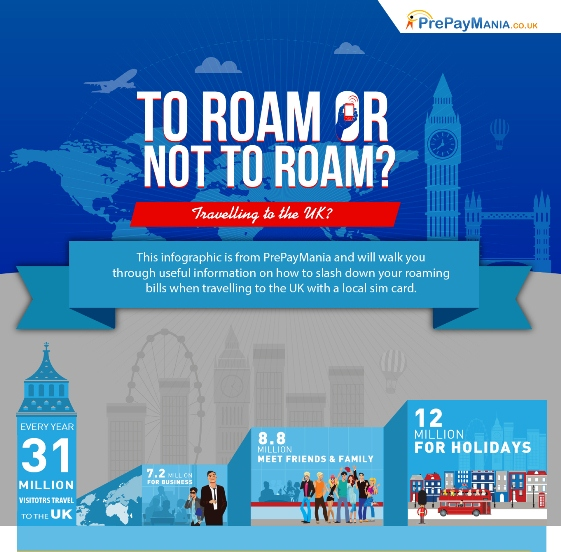 frequent flyers to uk slashed down international roaming bills 1