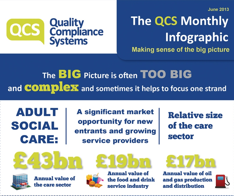 Growing Market Opportunity in the Adult Social Care Industry