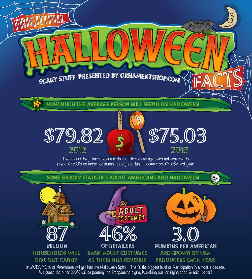 Fun-Facts-About-Halloween