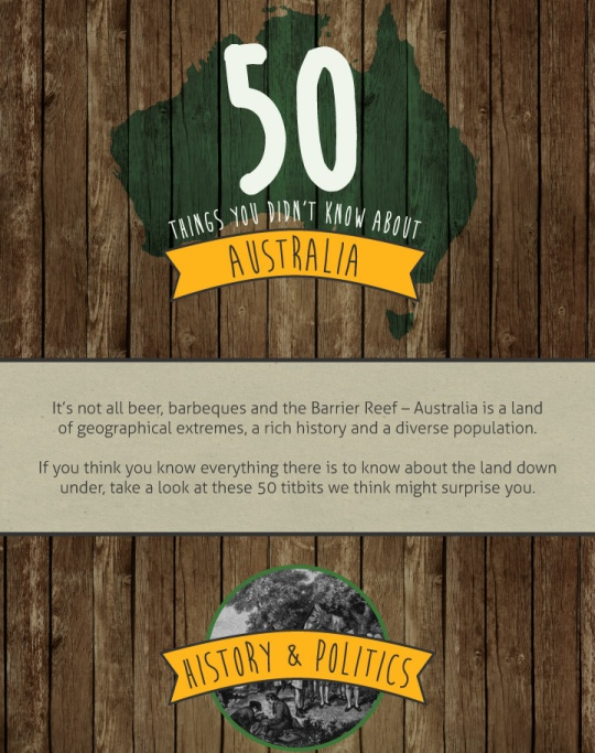 50 Things You Didn't Know About Australia