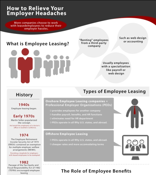 Employee Leasing: How to Relieve Your Employer Headaches?