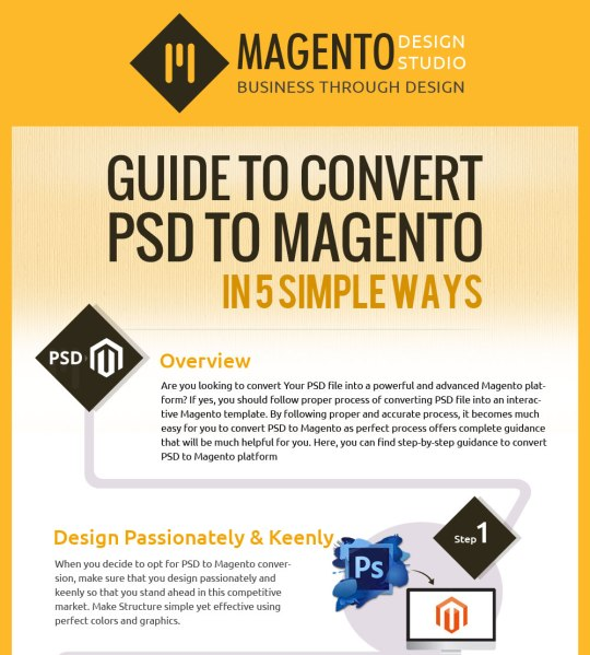 Guide to Convert PSD to Magento in 5 Simple Ways