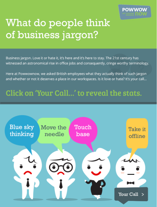 What Do People Think of Business Jargon?
