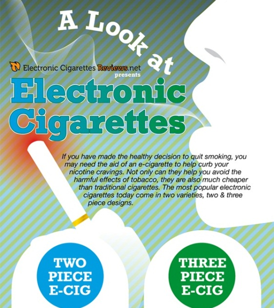 a look at electronic cigarette 1