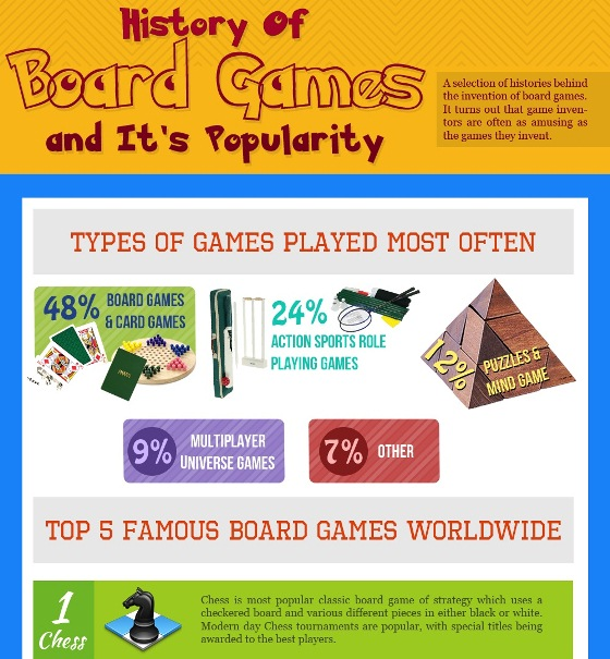 board games great source of entertainment over the decades 1