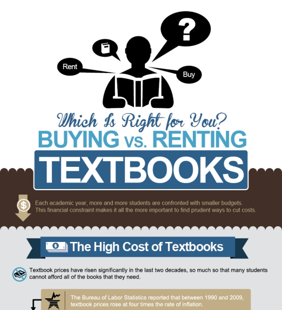 Buying vs Renting Textbooks: Which is Right For You?