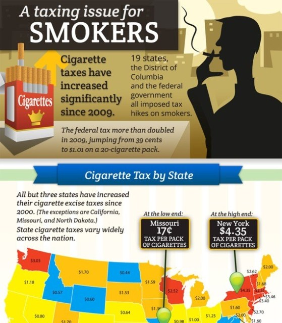 cigarette smokers inhale steep tax hikes 1