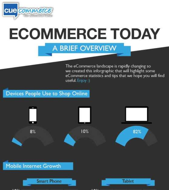 ecommerce today  1