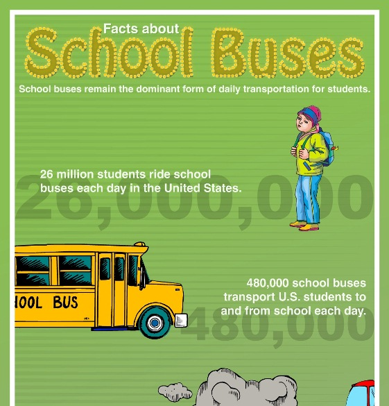facts about school buses 1