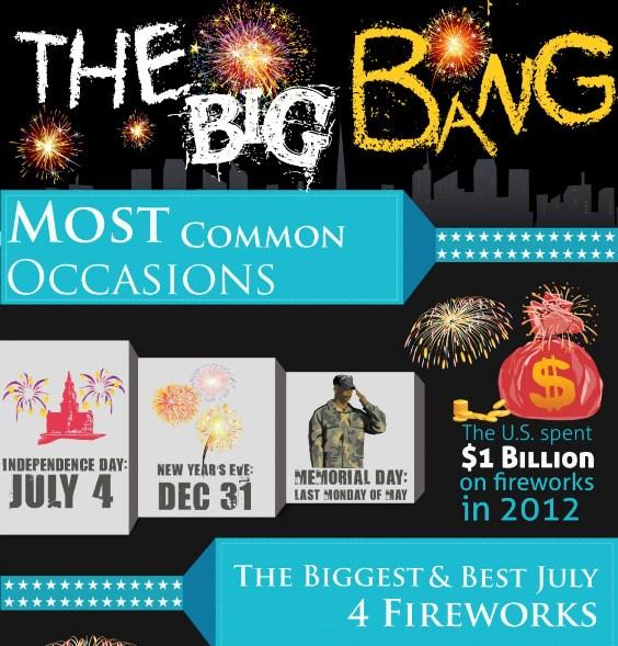 fireworks big bang 1