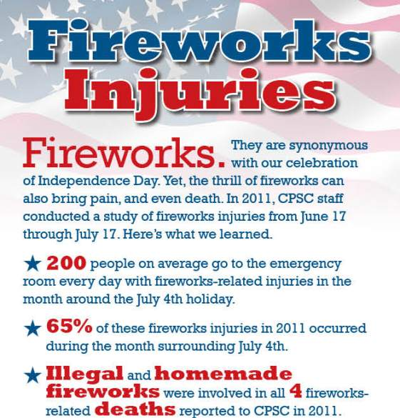 fireworks injuries 1