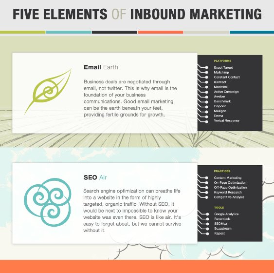 harnessing the power of inbound marketing 1