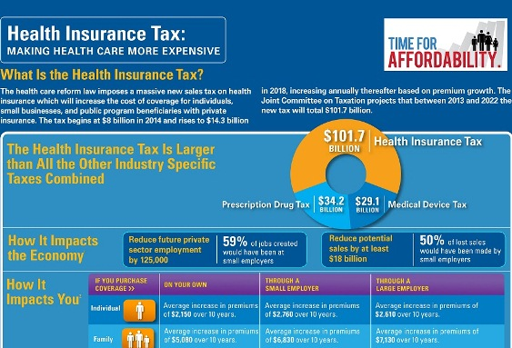 health insurance tax making health care more expensive 1