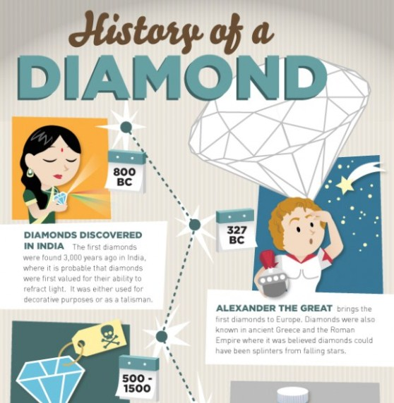 history of a diamond 1