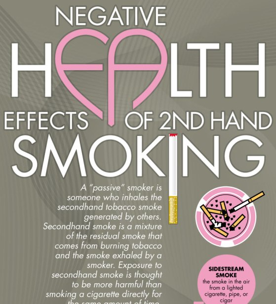 negative health effects of 2nd hand smoking 1