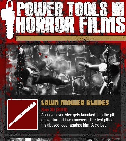 power tools in horror flicks 1