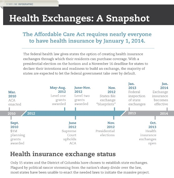 state health insurance exchange 1