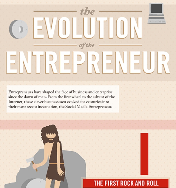 the evolution of the entrepreneur 1