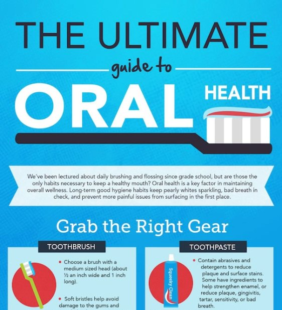the ultimate guide to oral health 1