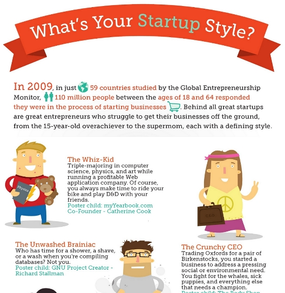 what's your startup style 1