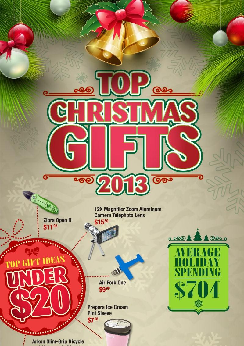 Christmas_Infographic