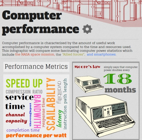 computer performance 1