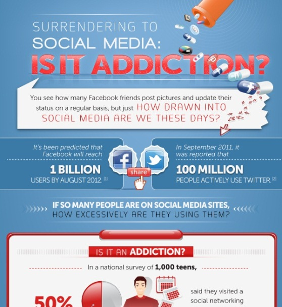 how addictive is social media 1