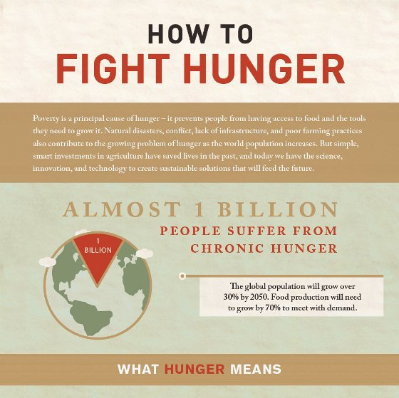 how to fight hunger 1