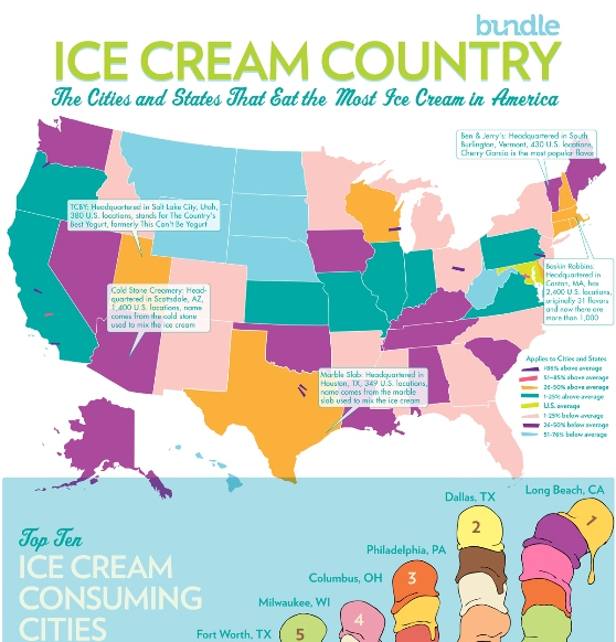 ice cream country  1