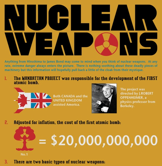 nuclear weapons 1