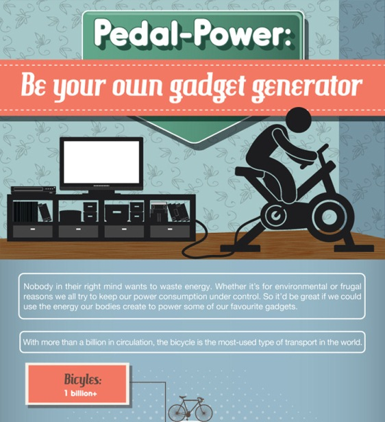 pedal power be your own gadget generator 1
