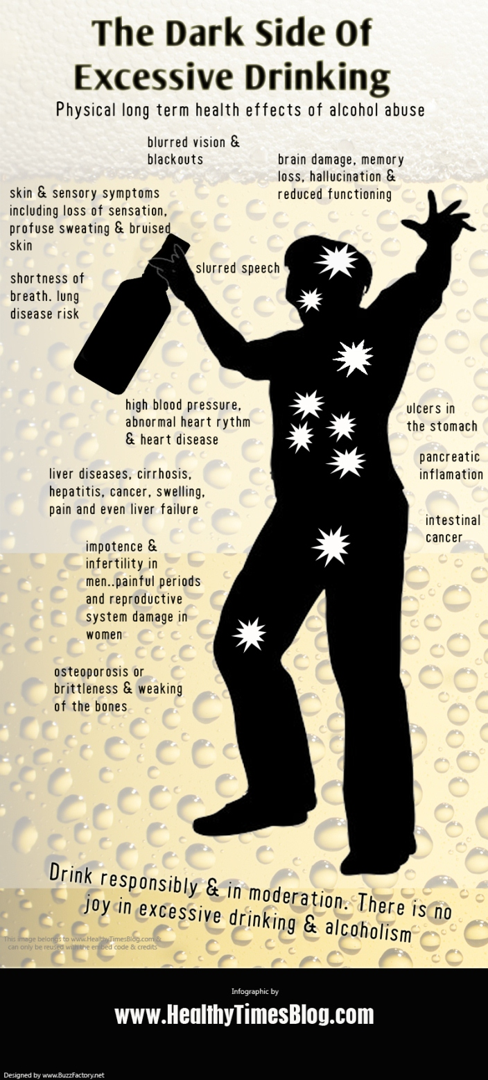 Top 5 Alcohol Infographics
