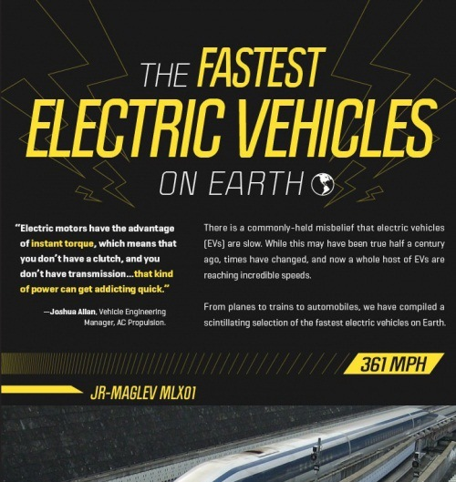the fastest electric vehicles on earth 1