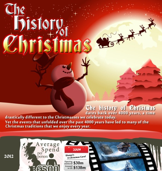 the history of christmas 1