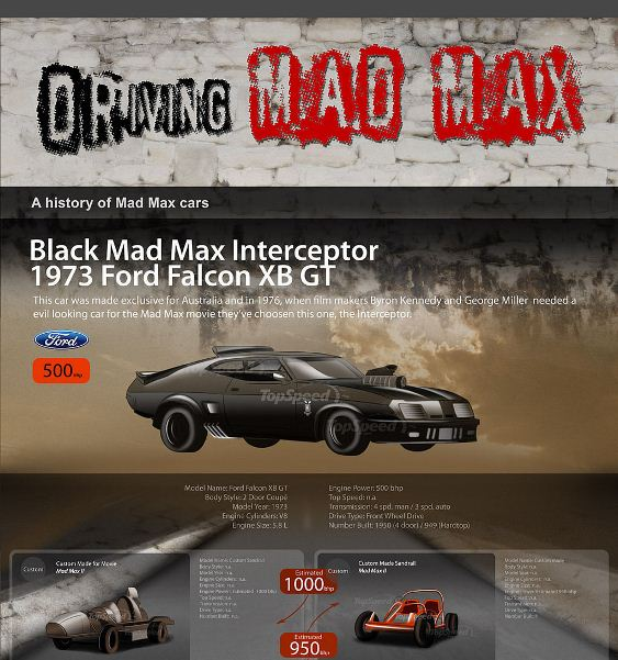 the mad max history of cars 1