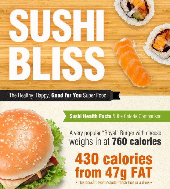 the surprising health benefits of sushi 1