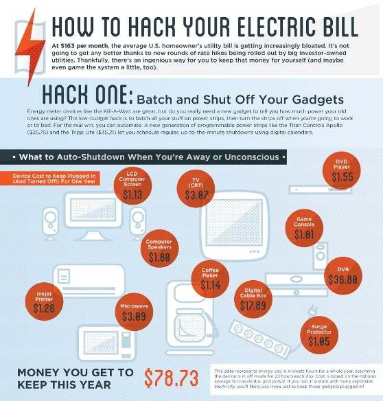 tips to save on your electric bill 1