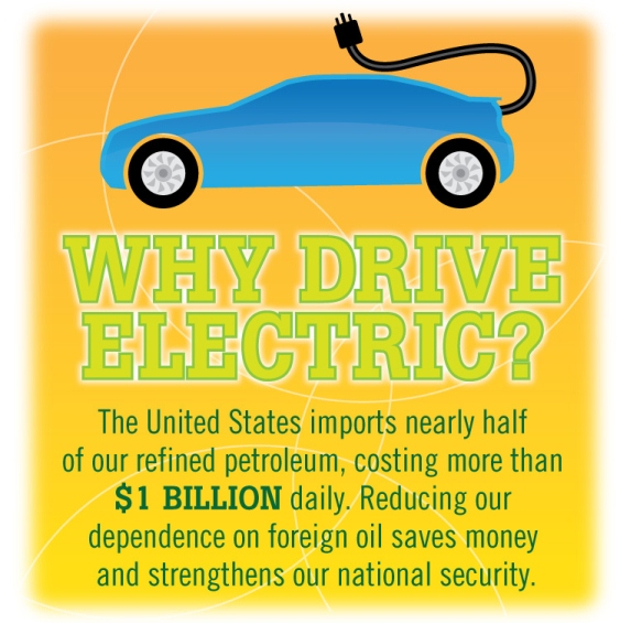 why drive electric 1