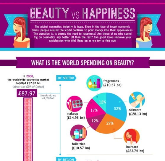 beauty VS happiness 1