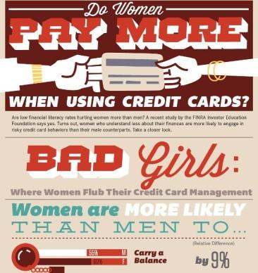 Top 5 Girls Infographics