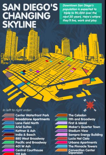 San Diego's Changing Skyline